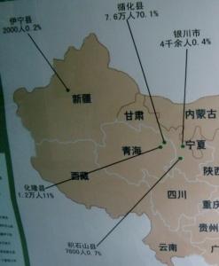 Verspreiding van de Salar in Noord-West China